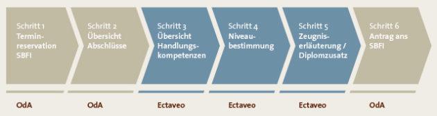 Grafik-NQR